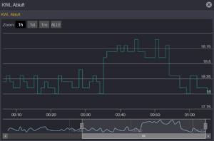 Helios_Chart