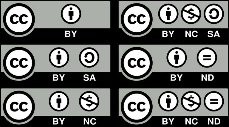 Creative Commons Übersicht