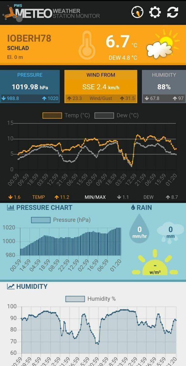 PWS Meteo App